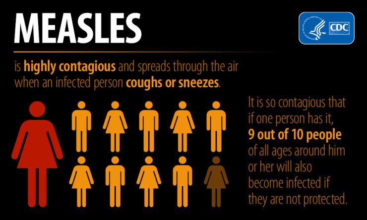 infographic-measles-contagious